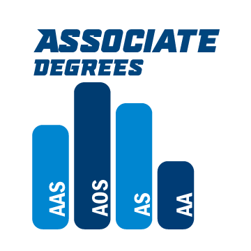 Associate Degrees: AAS, AOS, AS, AA
