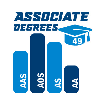 49 Associate Degrees: AAS, AOS, AS, AA
