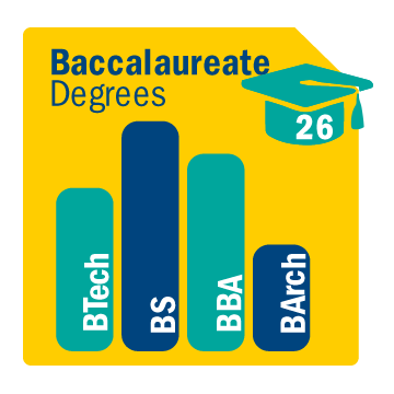 26 Baccalaureate Degrees: BTech, BS, BBA, BArch