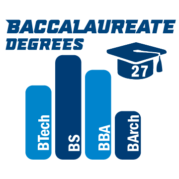 27 Baccalaureate Degrees: BTech, BS, BBA, BArch