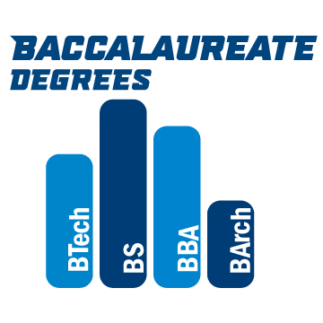 Baccalaureate Degrees: BTech, BS, BBA, BArch