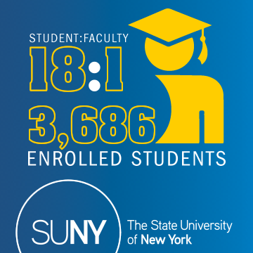 Student to faculty ratio 18:1.  3,686 enrolled students.   State University of New York logo.