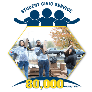 Student Civic Service 80,000 hours/year. Image of students moving blocks in the rain.