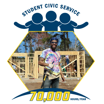 Student Civic Service 70,000 hours/year. Image of student wearing hammer and tool belt giving thumbs up at build site.