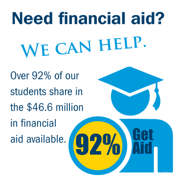 Over 92% of our students share in the $46.6 million in financial aid available.