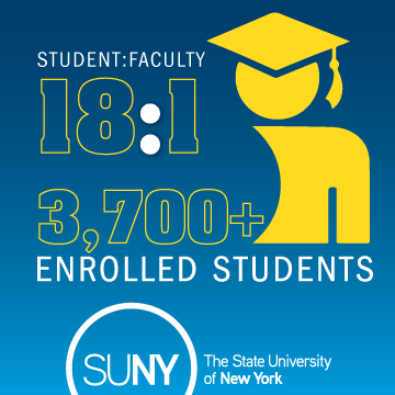 Student to faculty ratio 18:1.  3,700+ enrolled students.   State University of New York logo.