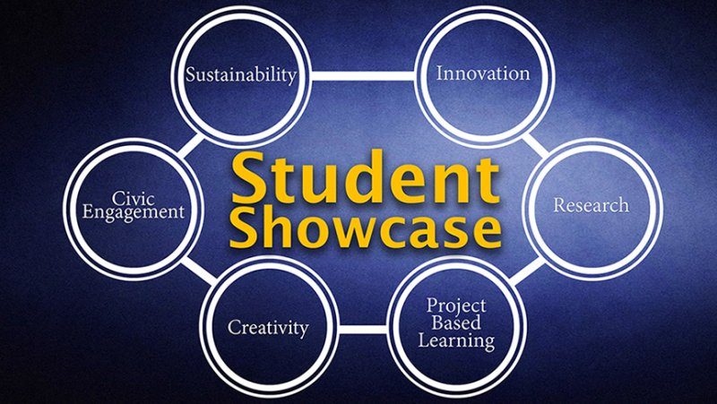 text that says Student Showcase with connecting circles that say: sustainability, innovation, research, project based learning, creativity, and civic engagement