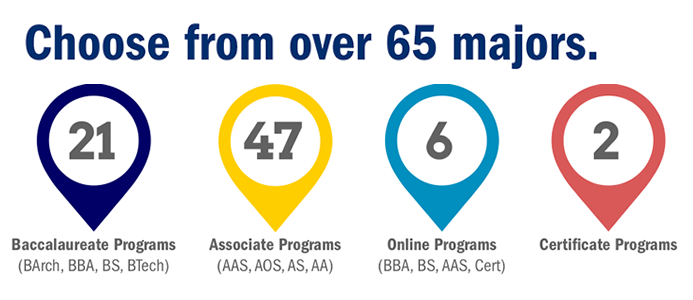 Choose from over 65 majors - 21 Bachelor Degree Programs (BArch, BBA, BS, BTech) 47 Associate Degree Programs (AAS, AOS, AS, AA) 6 Online Degree Programs (BBA, BS, AAS, Cert) 2 Certificate Programs